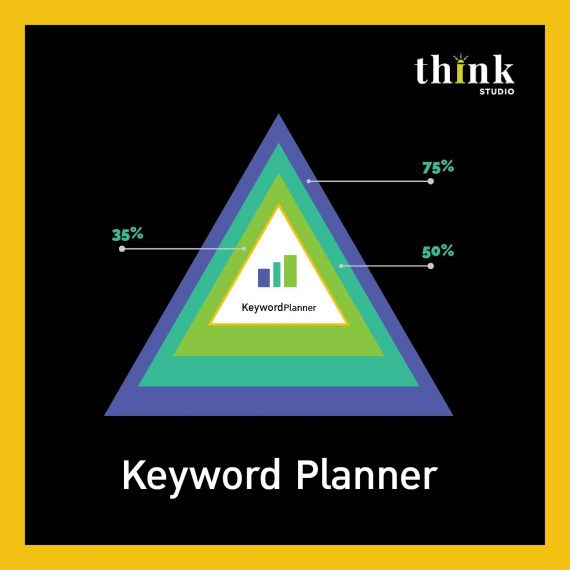 7 free tools for seo: keywordplanner