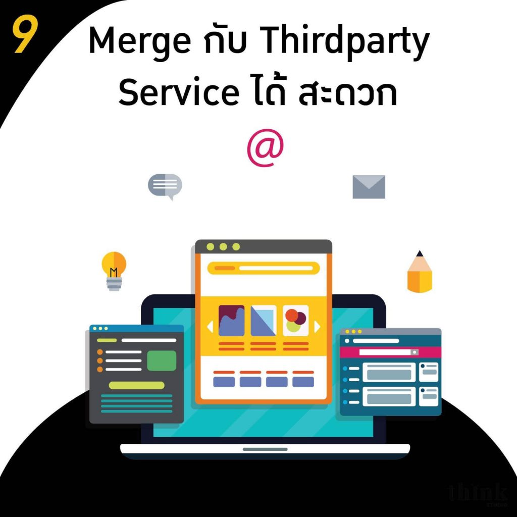 Wordpress is easy to integrate with third party service